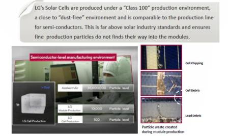 LG's laboratory are dust-free environments for solar cell production