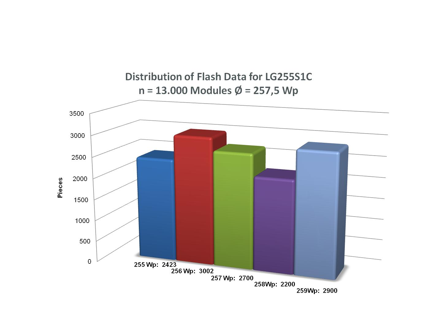 flash test info.jpg