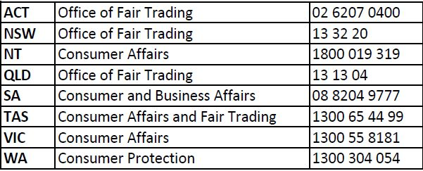 Consumer Fair Trading Numbers table